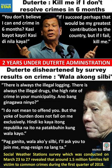 Drug Poster Power Duterte Admits He Cant Control Drug after A Year Of Page 9