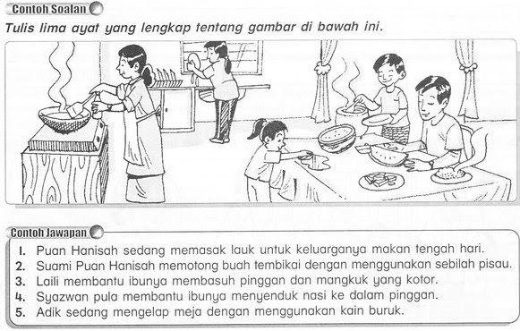 Gambar Mewarna Menjaga Kebersihan Diri Meletup Pembelajaran Bahasa Melayu Tahun 6 Karangan