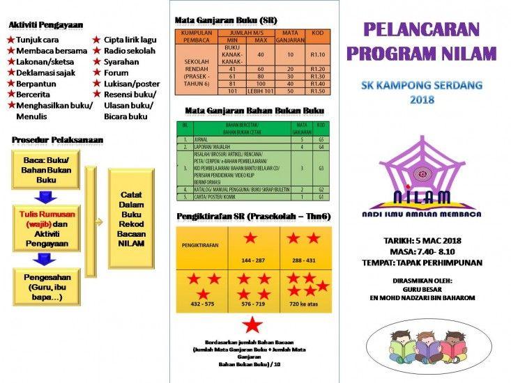 Gambar Mewarna Program Nilam Hebat Utama Portal Rasmi Sekolah Kebangsaan Kampong Serdang Perlis
