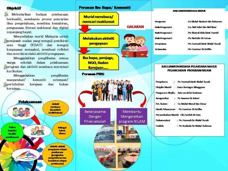 Gambar Mewarna Program Nilam Power Utama Portal Rasmi Sekolah Kebangsaan Kampong Serdang Perlis