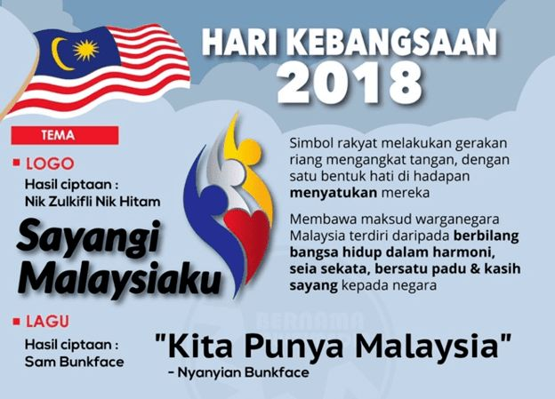 Kertas Lukisan Mewarna Bendera Malaysia Bernilai Tema Dan Gambar Logo Hari Kemerdekaan 2018 Malaysia