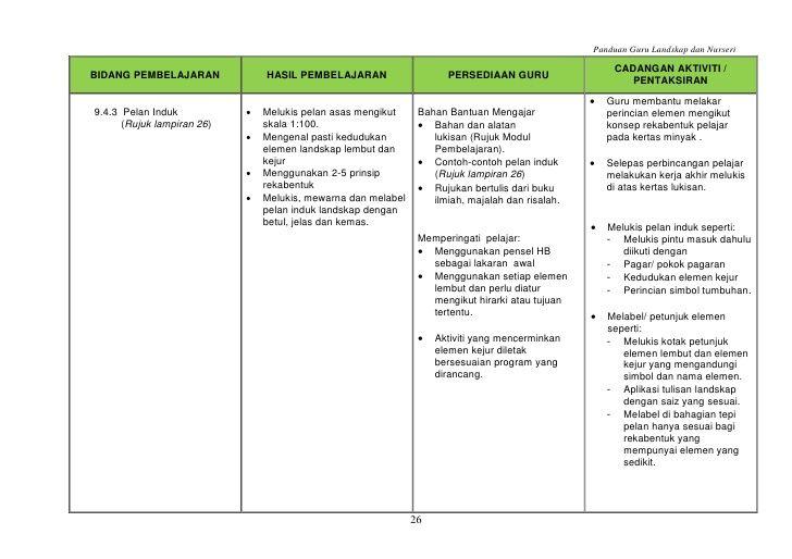 Kertas Mewarna Pokok Terbaik Panduan Pengajaran Mpv Landskap Dan Nurseri
