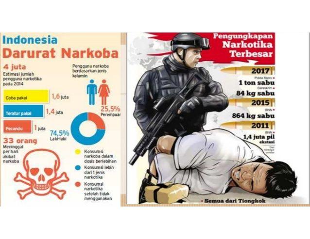 Poster Anti Narkoba Untuk Pelajar Baik Briefing Sukarelawan Anti Narkoba San