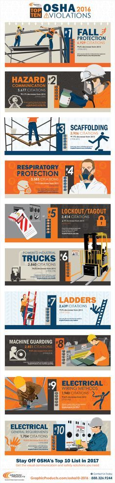 We are Hiring Poster Hebat 155 Best Safety Work Images On Pinterest Safety Posters Poster
