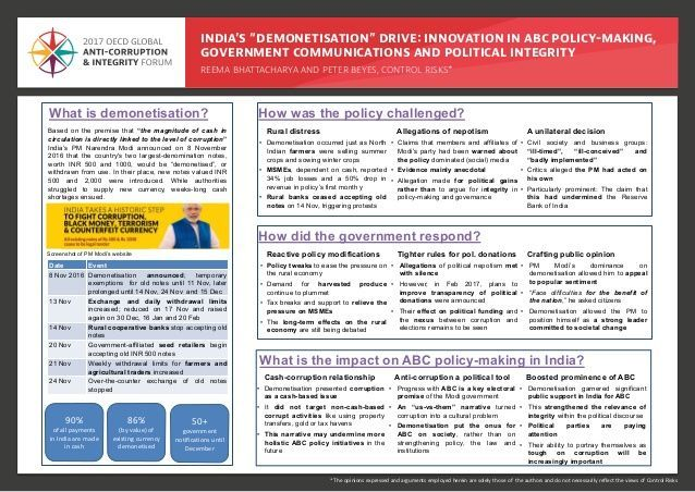 poster anti dadah bermanfaat research posters 2017 oecd global anti corruption integrity forum