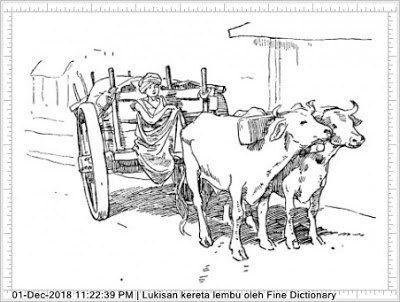 Gambar Lembu Untuk Mewarna Terbaik Lukisan Kereta Lembu