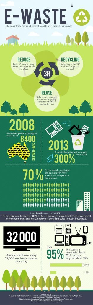delen wu delenwu on pinterest daftar contoh gambar poster lingkungan
