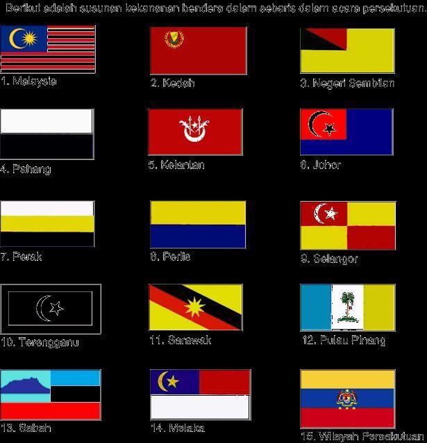 bendera negeri di malaysia untuk mewarna berguna gambar bendera malaysia untuk mewarna v warna