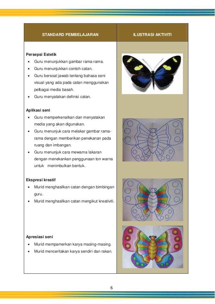 Gambar Mewarna Rama-rama Power Panduan Pengajaran Dunia Seni Visual Tahun 3