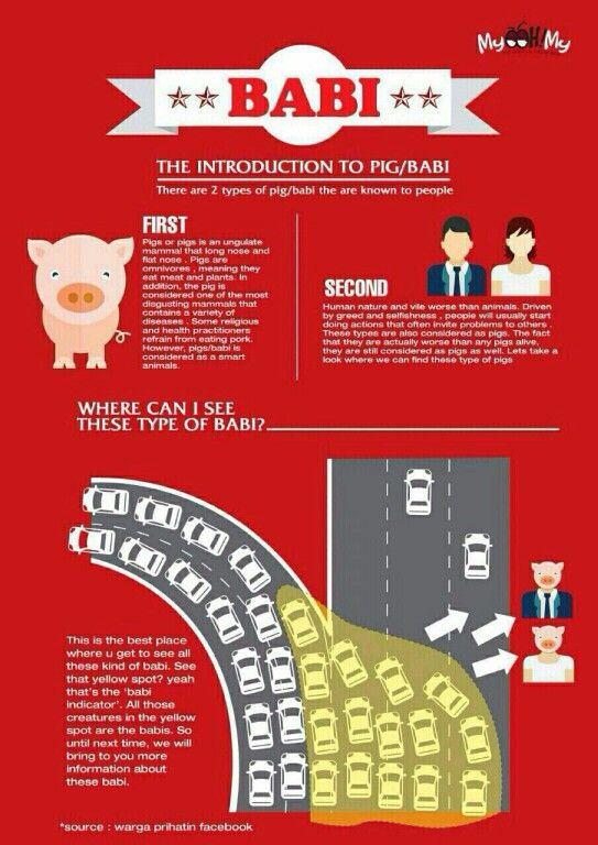 Jenis Jenis Poster Bernilai Satu Jenis Babi Selamat Menjelang Kemacetan Konferensi asia Afrika