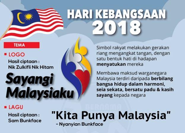 Kertas Lukisan Bendera Malaysia Mewarna Meletup Tema Dan Gambar Logo Hari Kemerdekaan 2019 Malaysia