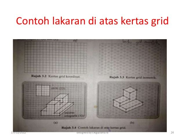 contoh lakaran di atas kertas grid17 12 2012 designed by cikguziana78 24