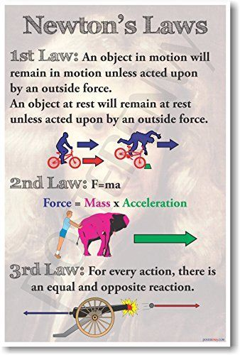 newton s laws new classroom physics science poster