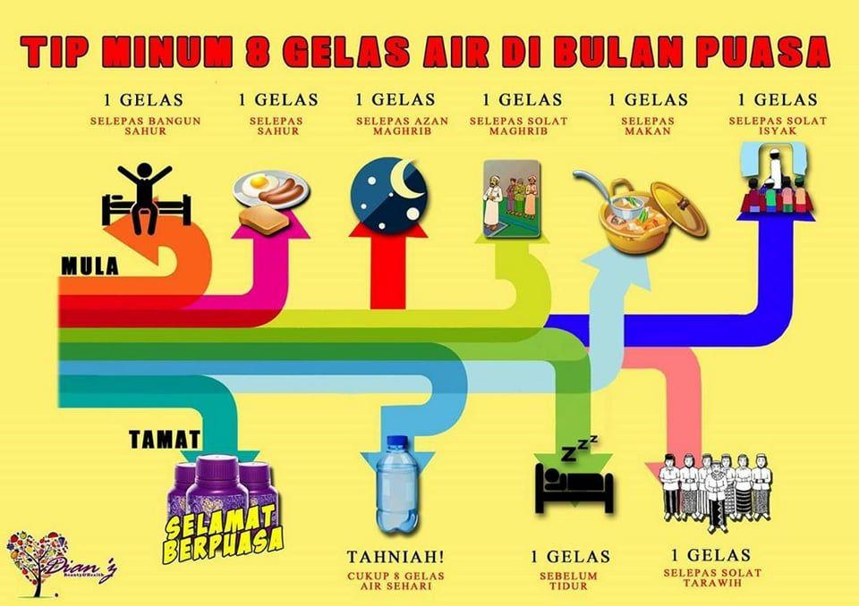 Poster Mewarna Corak Batik Bermanfaat Pusat Sumber Sekolah Poster Ihya Ramadan