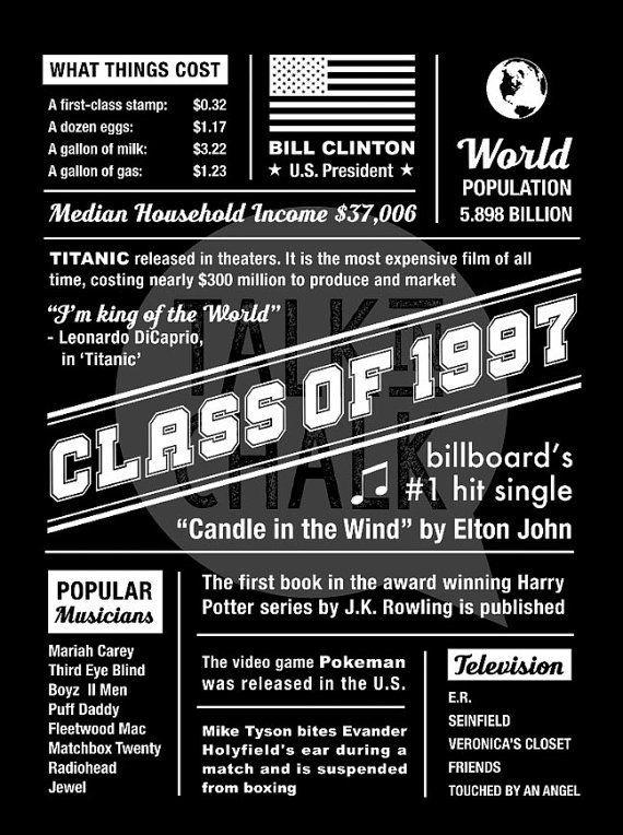 Reunion Poster Power Class Of 1997 Digital Poster High School Reunion by Talkinchalk