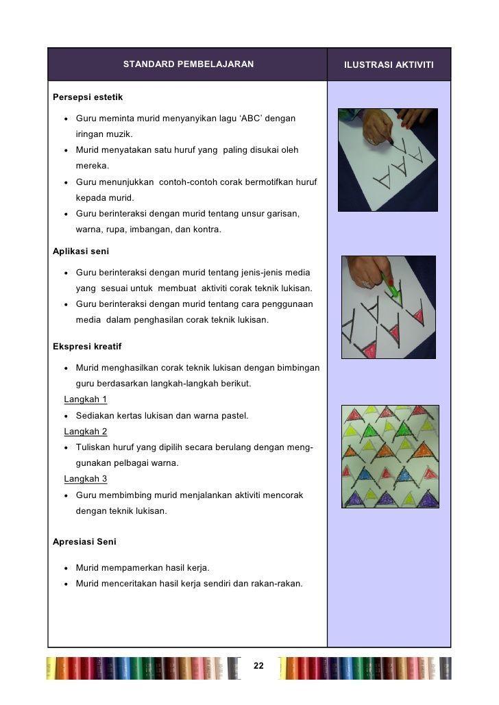 contoh kertas kerja lukisan kejuruteraan menarik panduan pengajaran seni visual tahun 1