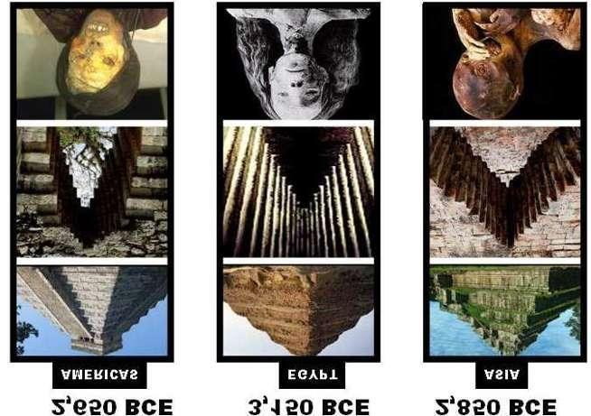 para sarjana moderen tak melihat sesuatu yang misterius di gambar perbandingan ini bangunan piramida