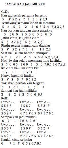 Gambar Mewarna Ungka Kelabu Bernilai 13 Best Not Angka Images Indonesia Music Piano
