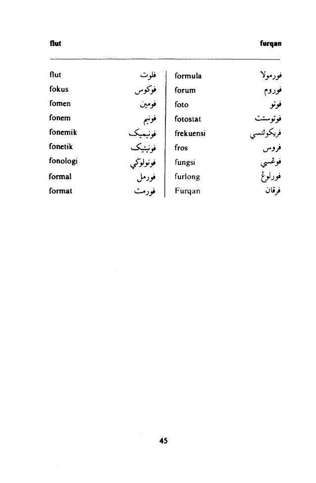 gambar kelawar hidung laras telinga bulat terhebat daftar ejaan jawi